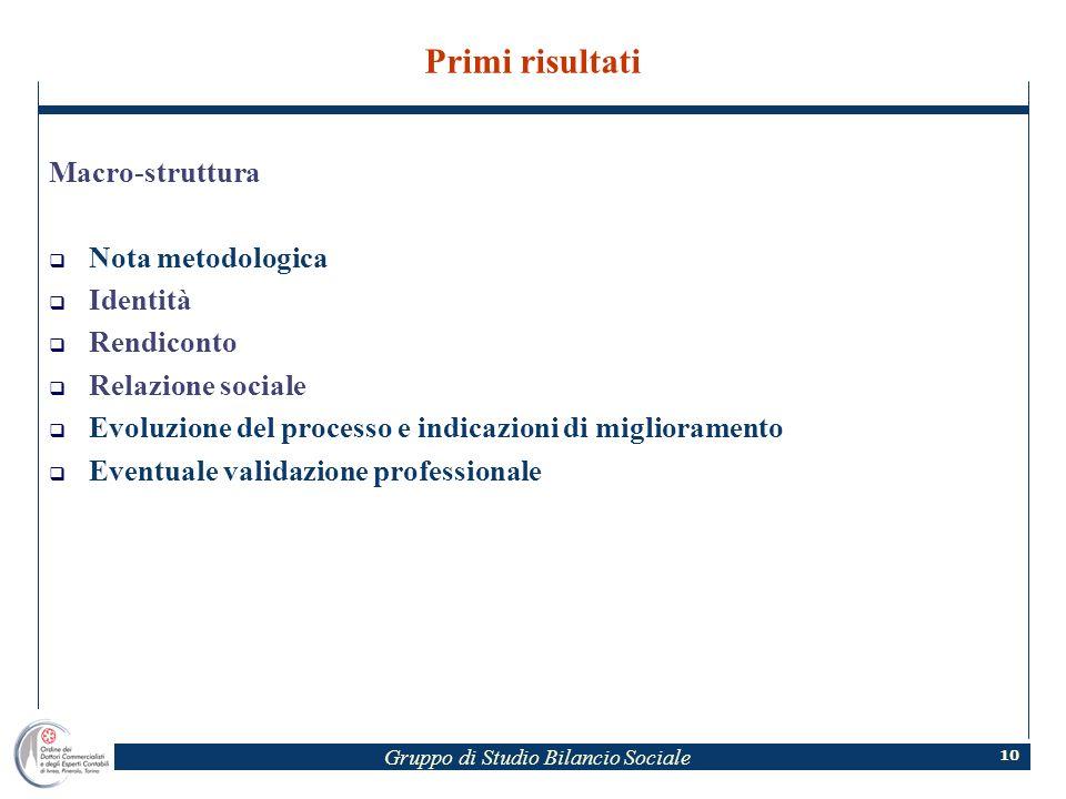 Gruppo di Studio Bilancio Sociale 10 Primi risultati Macro-struttura Nota metodologica Identità Rendiconto Relazione sociale Evoluzione del processo e