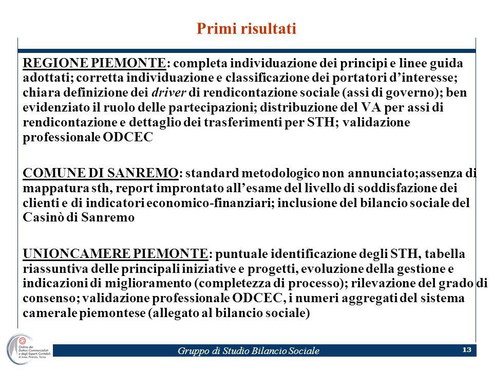 Gruppo di Studio Bilancio Sociale 13 Primi risultati REGIONE PIEMONTE: completa individuazione dei principi e linee guida adottati; corretta individua