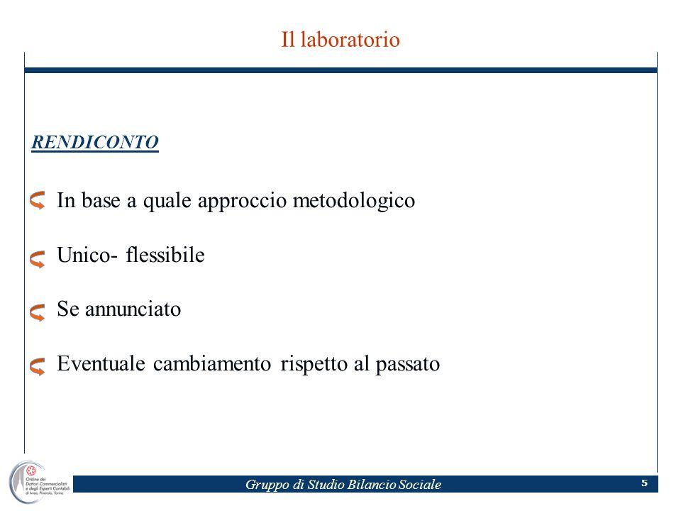 Gruppo di Studio Bilancio Sociale 5 RENDICONTO In base a quale approccio metodologico Unico- flessibile Se annunciato Eventuale cambiamento rispetto al passato Il laboratorio