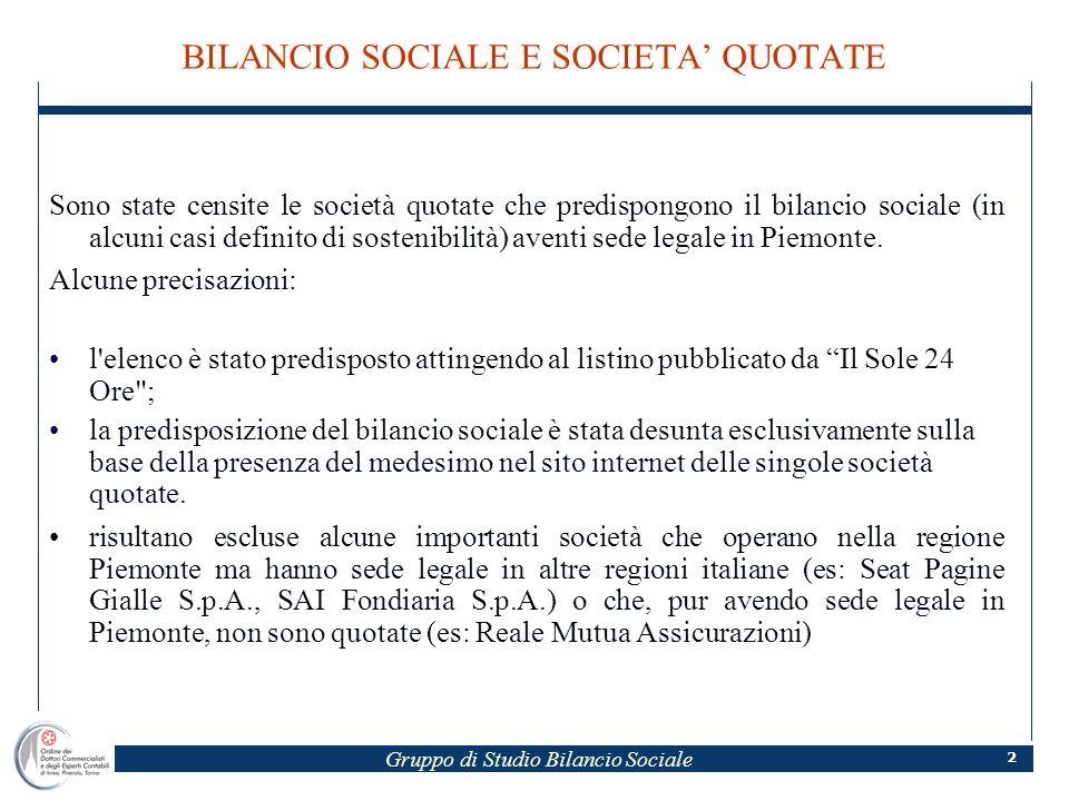 Gruppo di Studio Bilancio Sociale 2 BILANCIO SOCIALE E SOCIETA QUOTATE Sono state censite le società quotate che predispongono il bilancio sociale (in alcuni casi definito di sostenibilità) aventi sede legale in Piemonte.