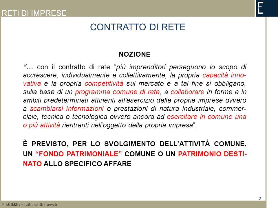 RETI DI IMPRESE 1)ELEMENTI IDENTIFICATIVI DEI CONTRAENTI 2)INDICAZIONE DEGLI OBIETTIVI STRATEGICI DI INNOVAZIONE E INNALZAMENTO DELLA CAPACITÀ COMPETITIVA 3)DEFINIZIONE DEL PROGRAMMA COMUNE DI RETE (ENUNCIAZIONE DI DIRITTI E OBBLIGHI DEI CONTRAENTI, MODALITÀ DI REALIZZA- ZIONE DELLO SCOPO COMUNE, MISURA E CRITERI DI VALUTAZIONE DEGLI APPORTI AL FONDO COMUNE 4)DURATA DEL CONTRATTO, MODALITÀ DI ADESIONE DI ALTRE IMPRESE, EVENTUALI CAUSE DI RECESSO ANTICIPATO 5)ELEMENTI IDENTIFICATIVI DELLORGANO COMUNE, SE PREVISTO DAL CONTRATTO, E RELATIVE REGOLE DI FUNZIONAMENTO 6)REGOLE DI FUNZIONAMENTO SULLE MATERIE DI INTERESSE COMUNE, SE NON È PREVISTO LORGANO COMUNE ELEMENTI MINIMI DEL CONTRATTO DI RETE 3 IL CONTRATTO DI RETE È ISCRITTO PRESSO I REGISTRI DELLE IMPRESE COMPETENTI (EFFICACIA COSTITUTIVA)
