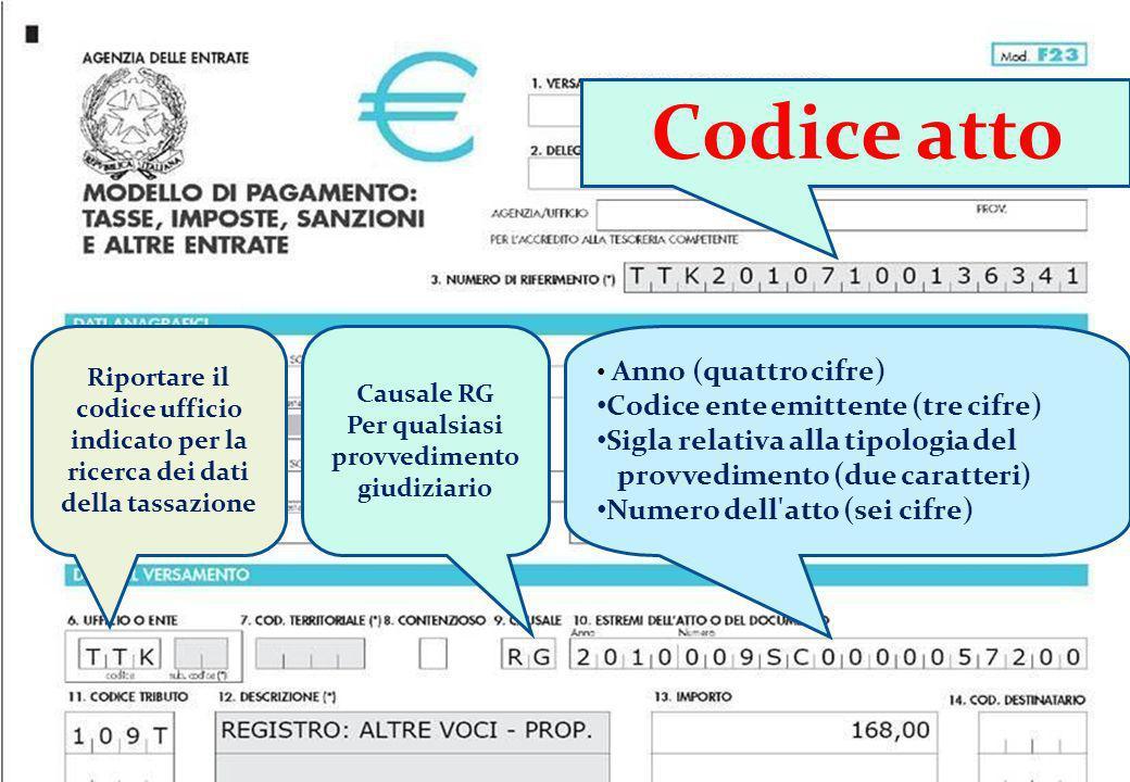 16 Anno (quattro cifre) Codice ente emittente (tre cifre) Sigla relativa alla tipologia del provvedimento (due caratteri) Numero dell'atto (sei cifre)