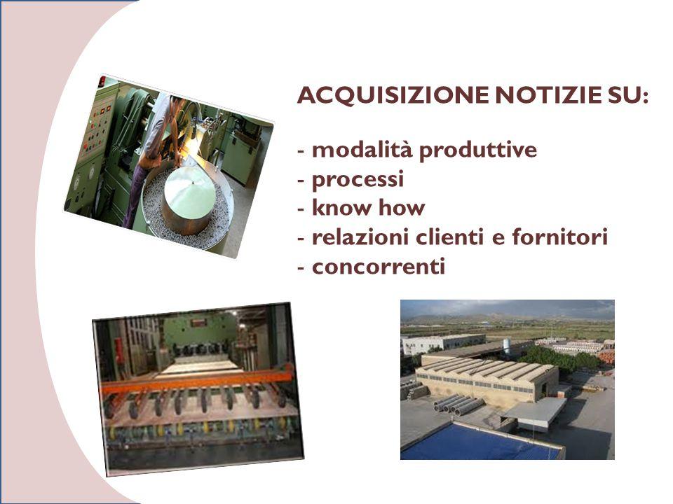 ACQUISIZIONE NOTIZIE SU: - modalità produttive - processi - know how - relazioni clienti e fornitori - concorrenti
