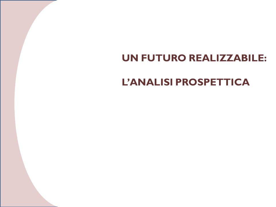 UN FUTURO REALIZZABILE: LANALISI PROSPETTICA