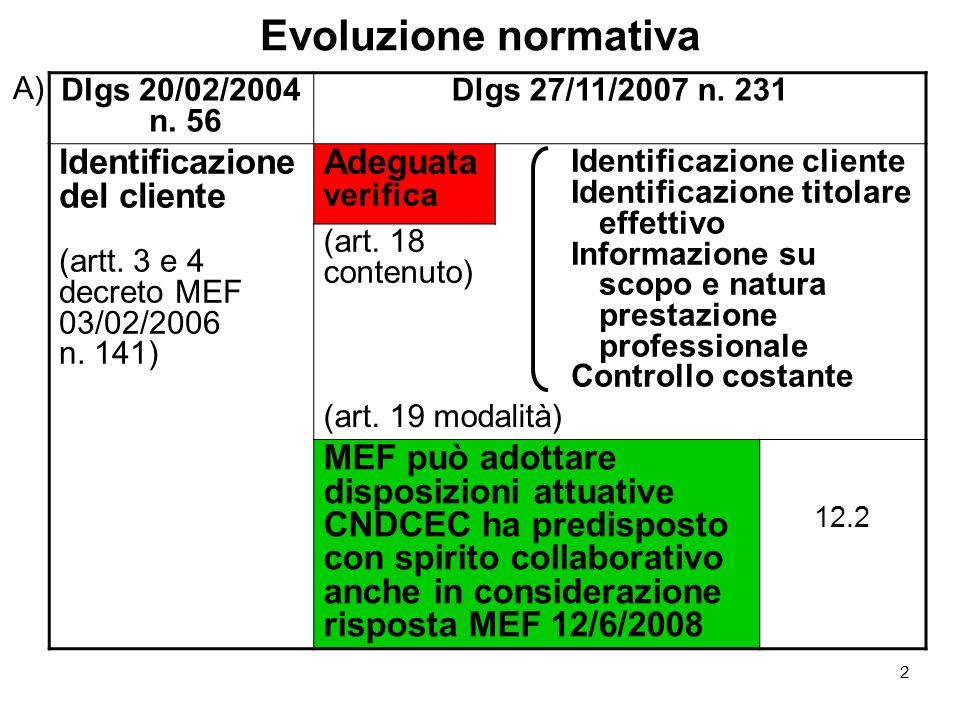 Evoluzione normativa Dlgs 20/02/2004 n. 56 Dlgs 27/11/2007 n. 231 Identificazione del cliente (artt. 3 e 4 decreto MEF 03/02/2006 n. 141) Adeguata ver