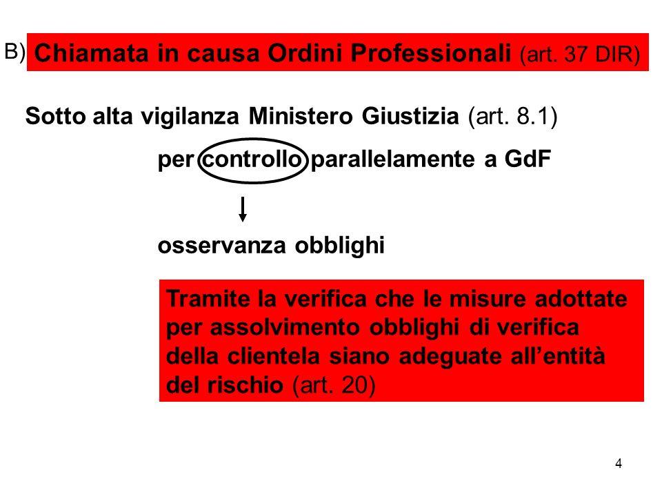 4 Sotto alta vigilanza Ministero Giustizia (art. 8.1) per controllo parallelamente a GdF osservanza obblighi Tramite la verifica che le misure adottat