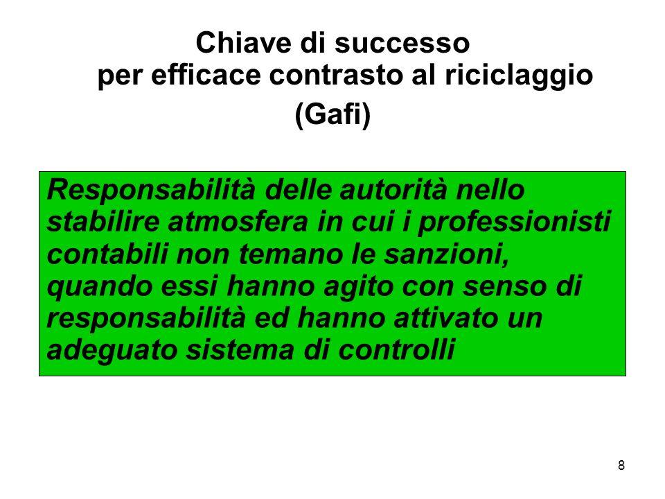 8 Chiave di successo per efficace contrasto al riciclaggio (Gafi) Responsabilità delle autorità nello stabilire atmosfera in cui i professionisti cont