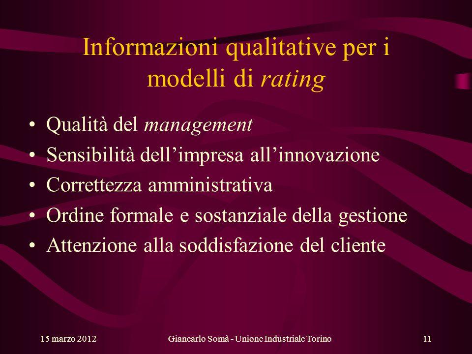 Informazioni qualitative per i modelli di rating Qualità del management Sensibilità dellimpresa allinnovazione Correttezza amministrativa Ordine forma