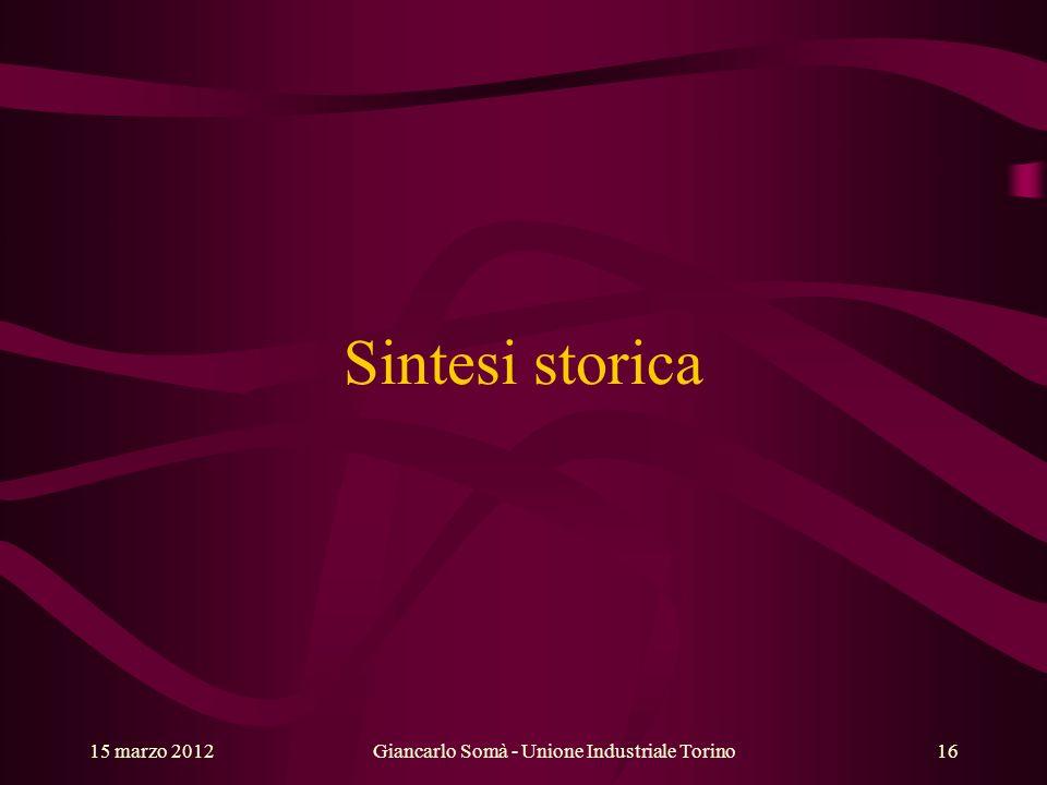 Sintesi storica 15 marzo 2012Giancarlo Somà - Unione Industriale Torino16