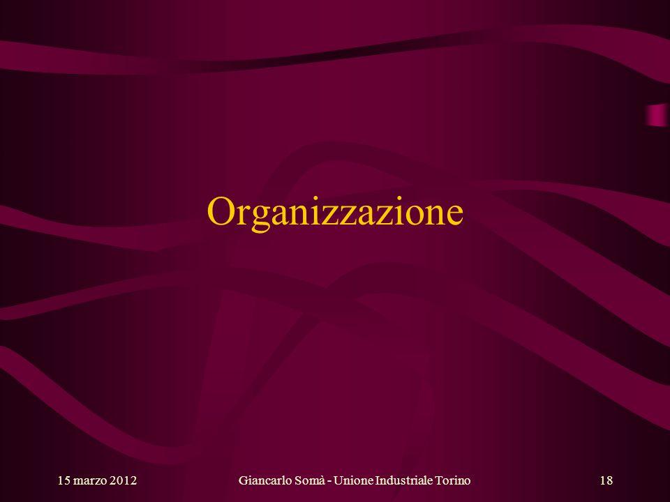Organizzazione 15 marzo 2012Giancarlo Somà - Unione Industriale Torino18
