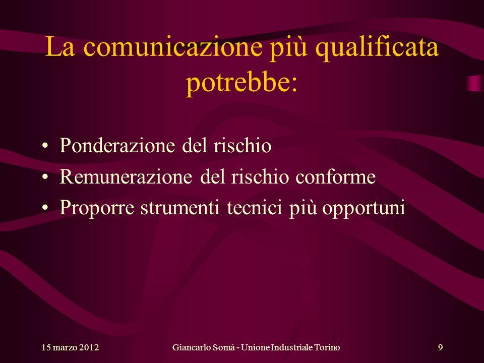 La comunicazione più qualificata potrebbe: Ponderazione del rischio Remunerazione del rischio conforme Proporre strumenti tecnici più opportuni Gianca