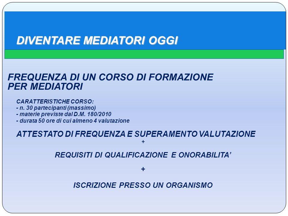 MANTENIMENTO DELLA PROPRIA QUALIFICA DI MEDIATORI OGGI FREQUENZA DI UN CORSO DI AGGIORNAMENTO CARATTERISTICHE.