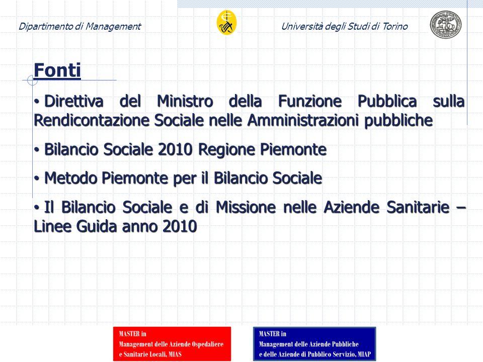 Dipartimento di ManagementUniversità degli Studi di Torino Fonti Direttiva del Ministro della Funzione Pubblica sulla Rendicontazione Sociale nelle Am
