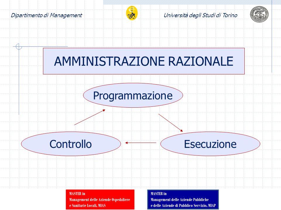 Dipartimento di ManagementUniversità degli Studi di Torino AMMINISTRAZIONE RAZIONALE Programmazione ControlloEsecuzione