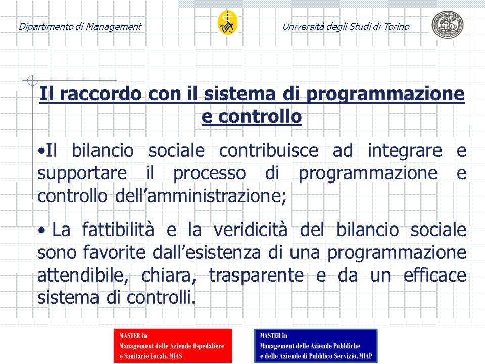 Dipartimento di ManagementUniversità degli Studi di Torino Il raccordo con il sistema di programmazione e controllo Il bilancio sociale contribuisce a