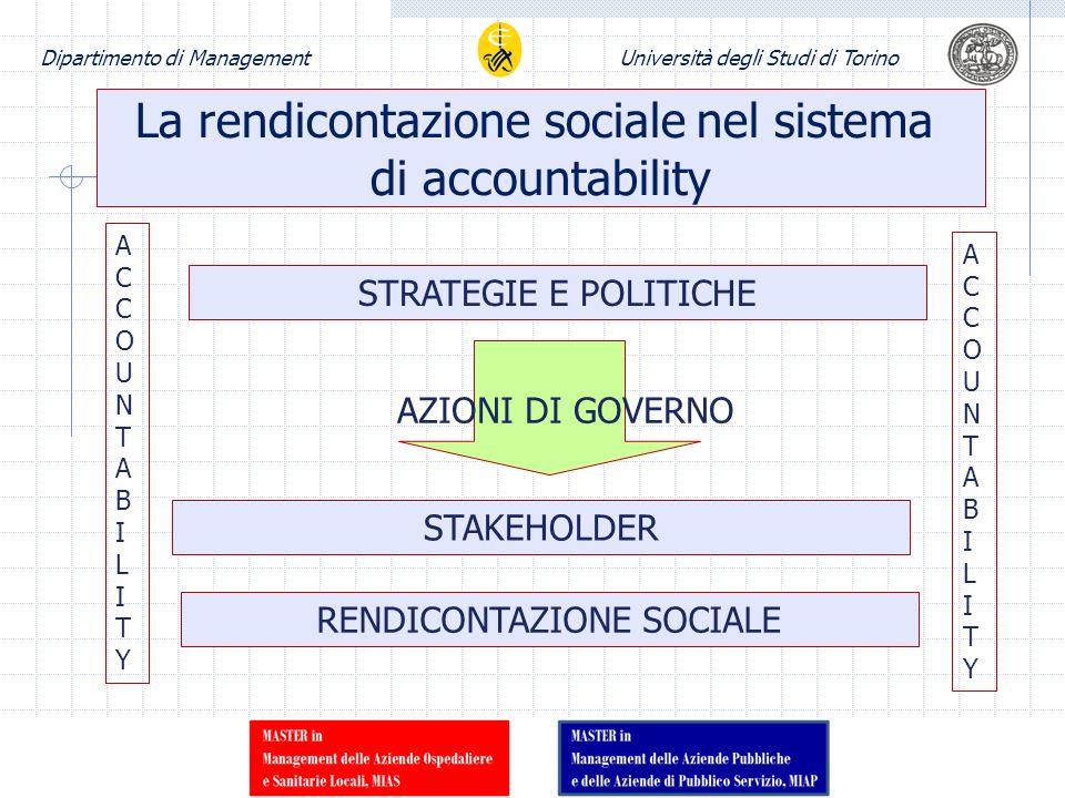 Dipartimento di ManagementUniversità degli Studi di Torino La rendicontazione sociale nel sistema di accountability ACCOUNTABILITYACCOUNTABILITY STRAT