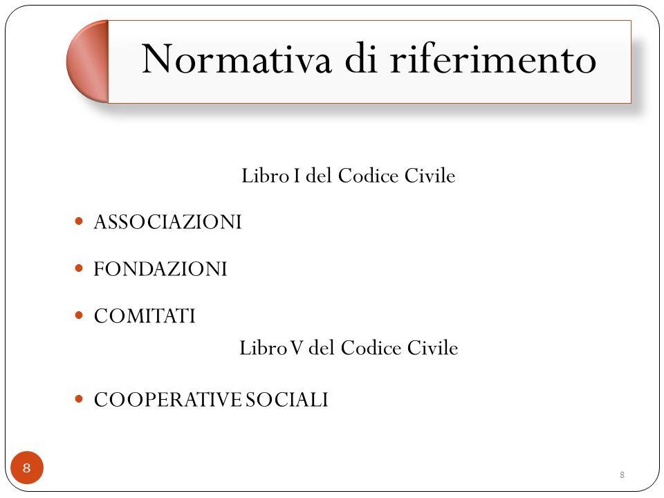 Normativa di riferimento 8 Libro I del Codice Civile ASSOCIAZIONI FONDAZIONI COMITATI Libro V del Codice Civile COOPERATIVE SOCIALI 88