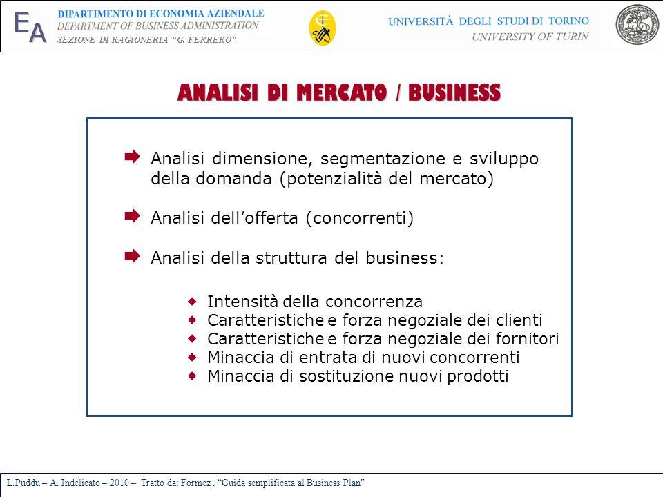 E A SEZIONE DI RAGIONERIA G. FERRERO L.Puddu – A. Indelicato – 2010 – Tratto da: Formez, Guida semplificata al Business Plan Analisi dimensione, segme