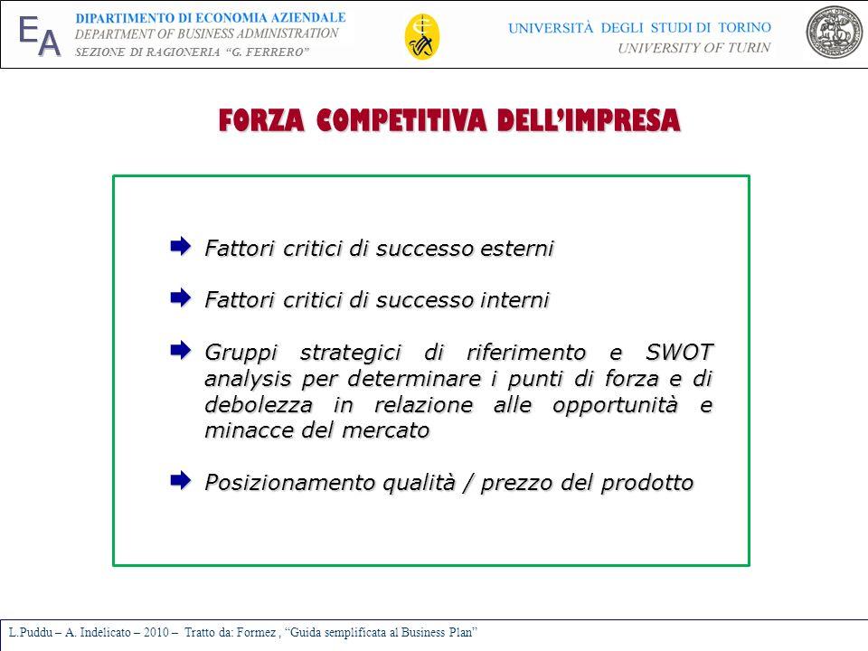 E A SEZIONE DI RAGIONERIA G. FERRERO L.Puddu – A. Indelicato – 2010 – Tratto da: Formez, Guida semplificata al Business Plan FORZA COMPETITIVA DELLIMP