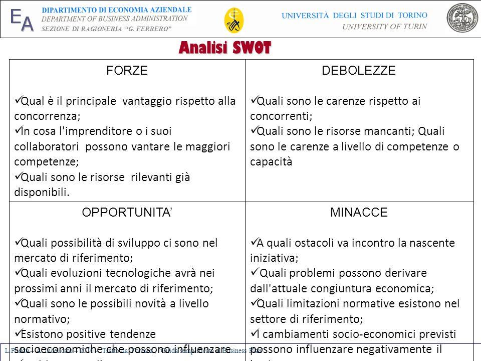 E A SEZIONE DI RAGIONERIA G. FERRERO L.Puddu – A. Indelicato – 2010 – Tratto da: Formez, Guida semplificata al Business Plan AnalisiSWOT Analisi SWOT