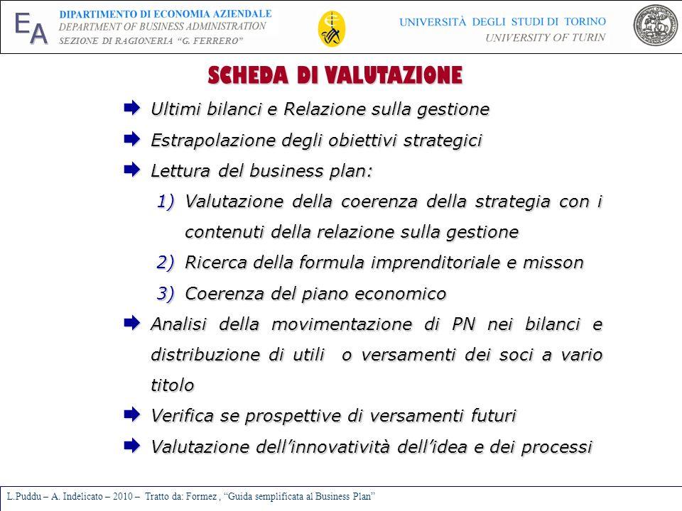 E A SEZIONE DI RAGIONERIA G. FERRERO L.Puddu – A. Indelicato – 2010 – Tratto da: Formez, Guida semplificata al Business Plan SCHEDA DI VALUTAZIONE Ult