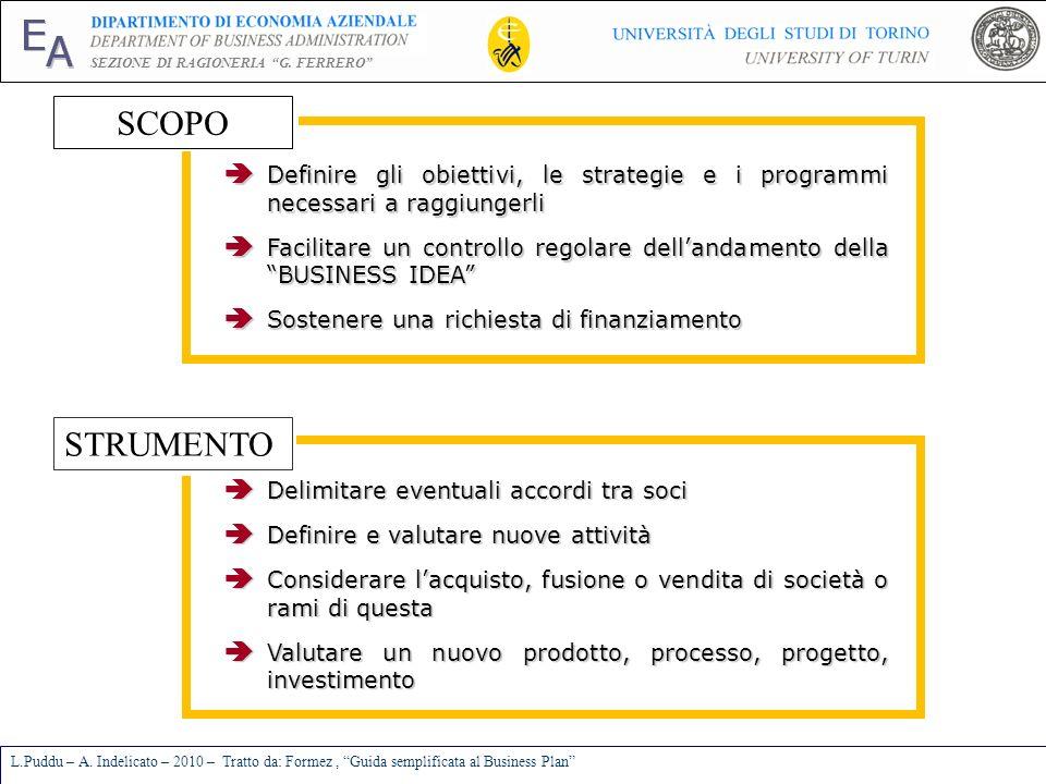 E A SEZIONE DI RAGIONERIA G. FERRERO L.Puddu – A. Indelicato – 2010 – Tratto da: Formez, Guida semplificata al Business Plan Definire gli obiettivi, l