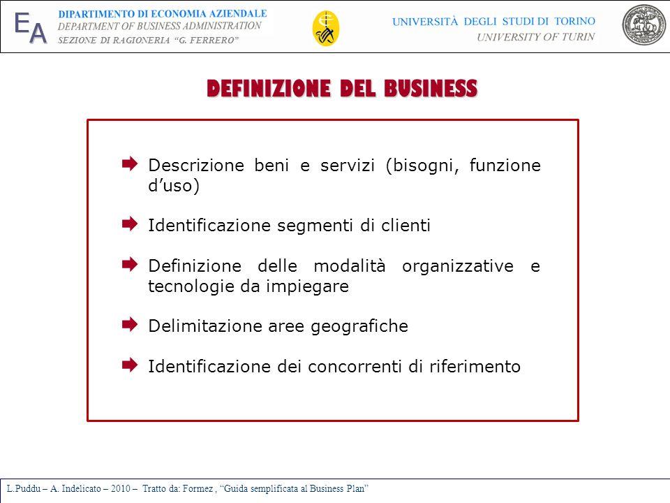 E A SEZIONE DI RAGIONERIA G. FERRERO L.Puddu – A. Indelicato – 2010 – Tratto da: Formez, Guida semplificata al Business Plan DEFINIZIONE DEL BUSINESS