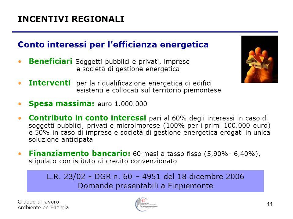 Gruppo di lavoro Ambiente ed Energia 11 Conto interessi per lefficienza energetica Beneficiari Soggetti pubblici e privati, imprese e società di gesti