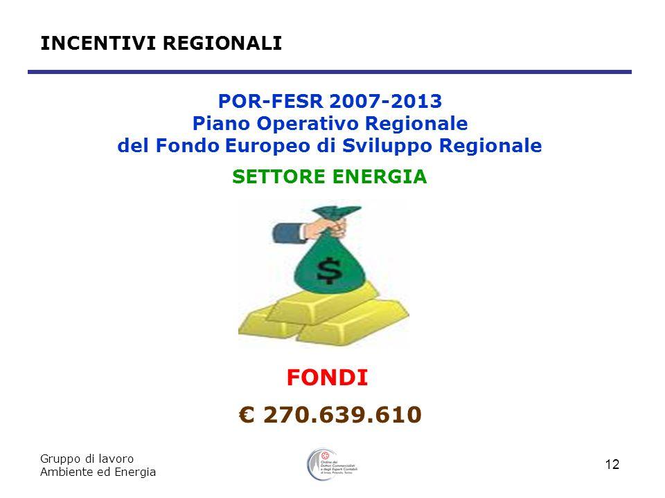 Gruppo di lavoro Ambiente ed Energia 12 POR-FESR 2007-2013 Piano Operativo Regionale del Fondo Europeo di Sviluppo Regionale SETTORE ENERGIA INCENTIVI