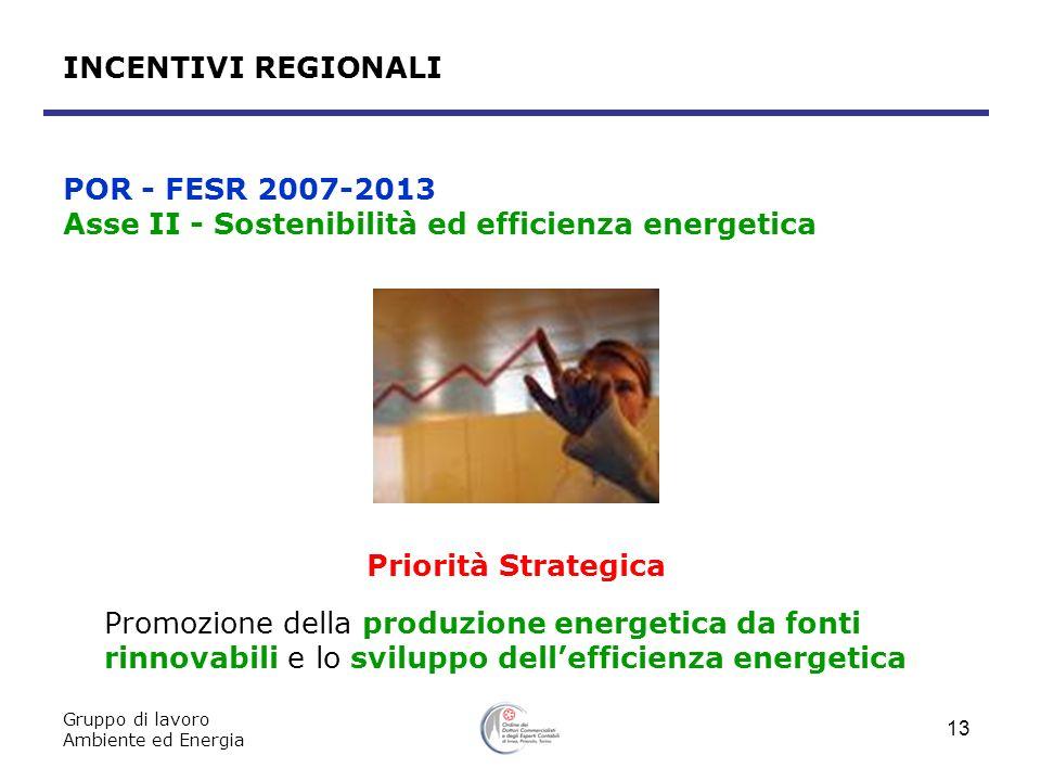 Gruppo di lavoro Ambiente ed Energia 13 POR - FESR 2007-2013 Asse II - Sostenibilità ed efficienza energetica Priorità Strategica Promozione della pro