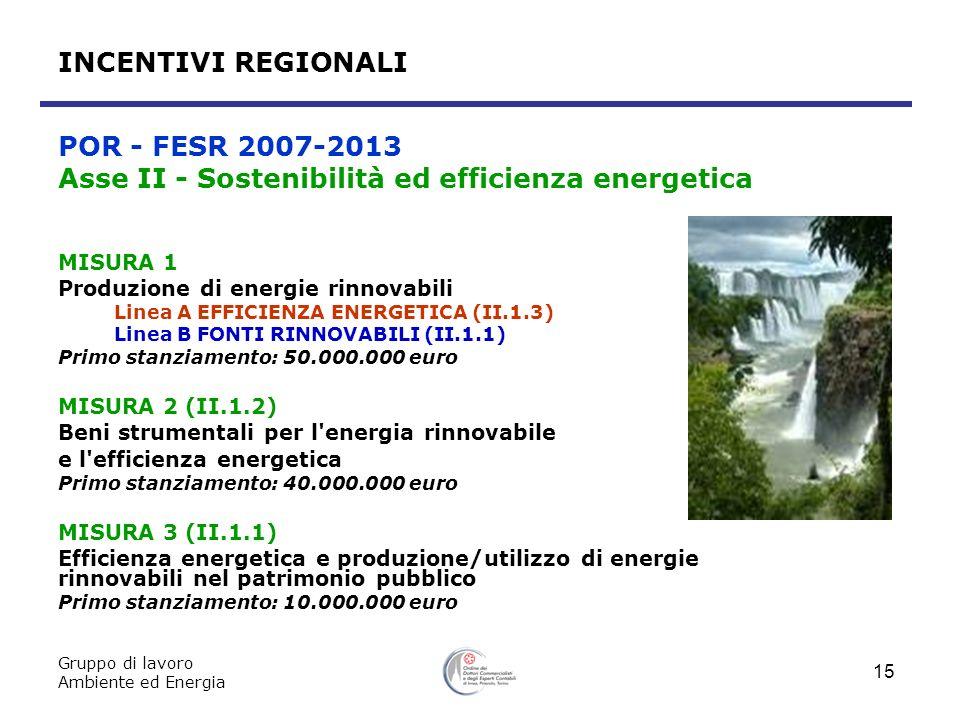 Gruppo di lavoro Ambiente ed Energia 15 MISURA 1 Produzione di energie rinnovabili Linea A EFFICIENZA ENERGETICA (II.1.3) Linea B FONTI RINNOVABILI (I