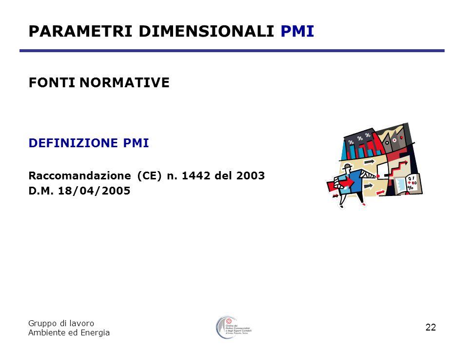 Gruppo di lavoro Ambiente ed Energia 22 PARAMETRI DIMENSIONALI PMI FONTI NORMATIVE DEFINIZIONE PMI Raccomandazione (CE) n. 1442 del 2003 D.M. 18/04/20