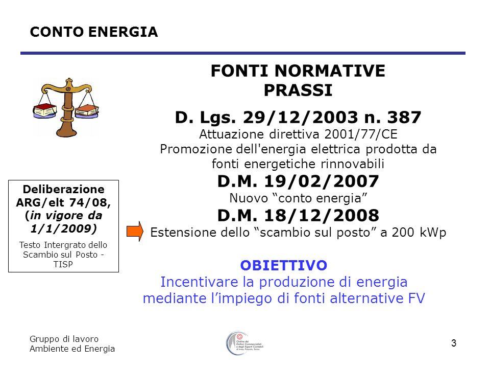 Gruppo di lavoro Ambiente ed Energia 3 FONTI NORMATIVE PRASSI D. Lgs. 29/12/2003 n. 387 Attuazione direttiva 2001/77/CE Promozione dell'energia elettr
