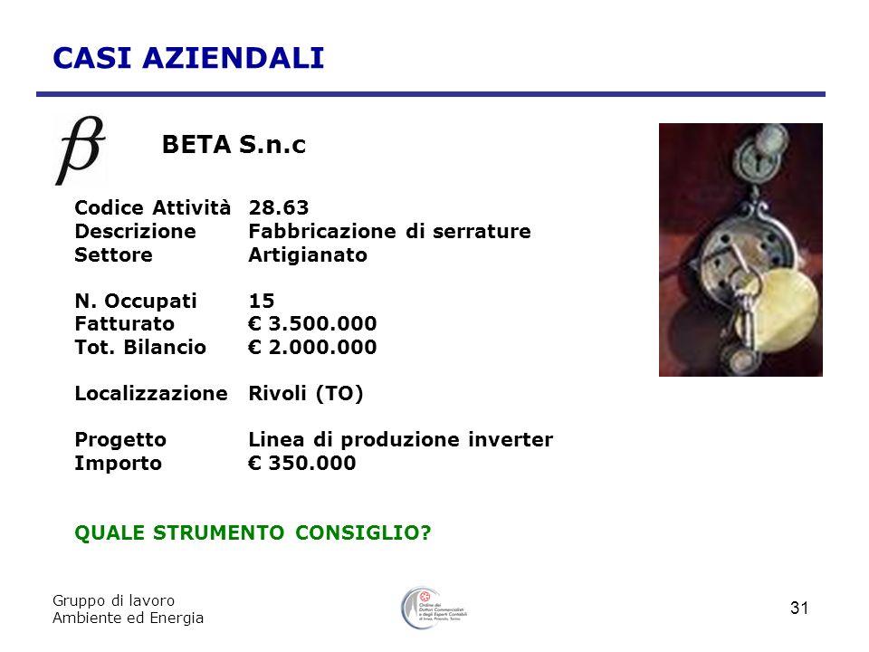 Gruppo di lavoro Ambiente ed Energia 31 CASI AZIENDALI BETA S.n.c Codice Attività28.63 DescrizioneFabbricazione di serrature SettoreArtigianato N. Occ