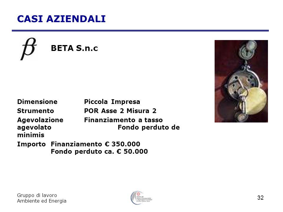 Gruppo di lavoro Ambiente ed Energia 32 CASI AZIENDALI BETA S.n.c DimensionePiccola Impresa StrumentoPOR Asse 2 Misura 2 AgevolazioneFinanziamento a t