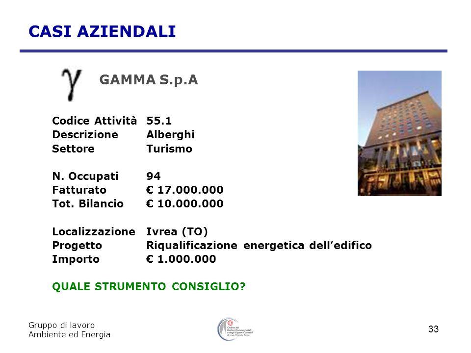 Gruppo di lavoro Ambiente ed Energia 33 CASI AZIENDALI GAMMA S.p.A Codice Attività 55.1 DescrizioneAlberghi SettoreTurismo N. Occupati94 Fatturato 17.