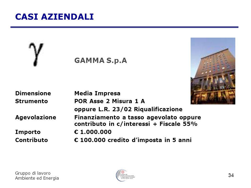Gruppo di lavoro Ambiente ed Energia 34 CASI AZIENDALI GAMMA S.p.A DimensioneMedia Impresa StrumentoPOR Asse 2 Misura 1 A oppure L.R. 23/02 Riqualific