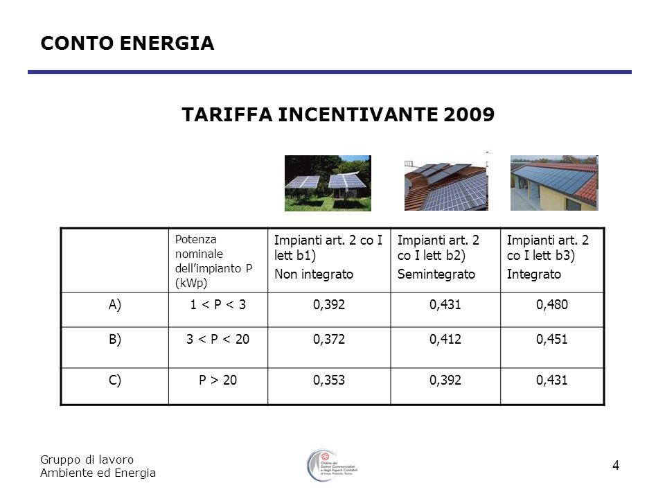 Gruppo di lavoro Ambiente ed Energia 4 CONTO ENERGIA TARIFFA INCENTIVANTE 2009 Potenza nominale dellimpianto P (kWp) Impianti art. 2 co I lett b1) Non