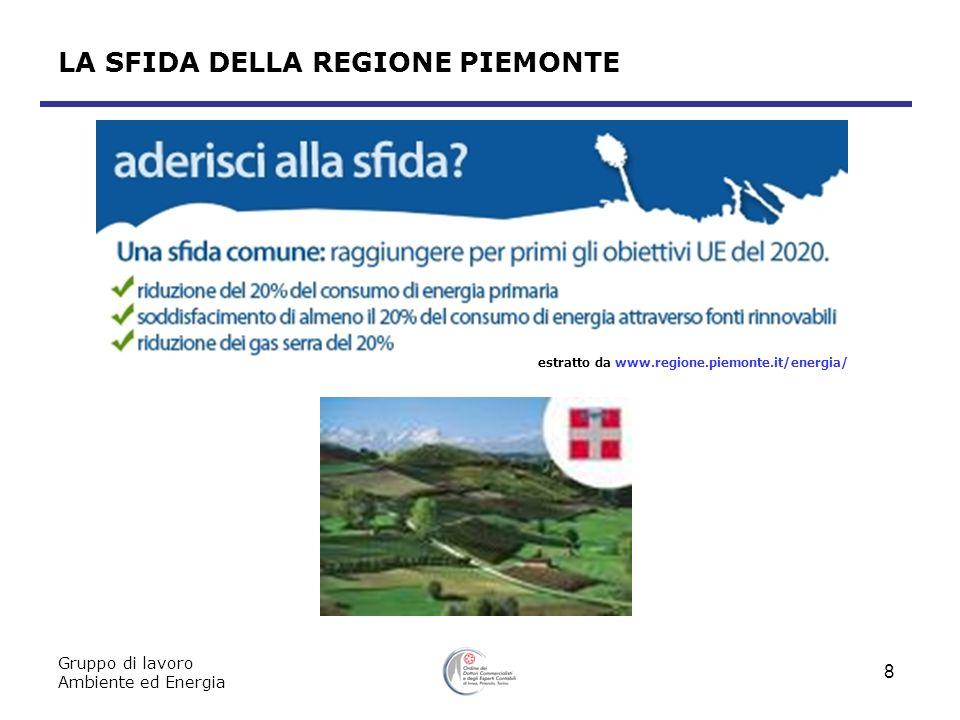 Gruppo di lavoro Ambiente ed Energia 19 INCENTIVI REGIONALI POR-FESR Misure 1 e 2 BENEFICIARI Settore e dimensoni Piccole, Medie e (per la misura 1) Grandi imprese che esercitano attività diretta alla produzione di beni e/o servizi Localizzazione Tutto il territorio della Regione Piemonte