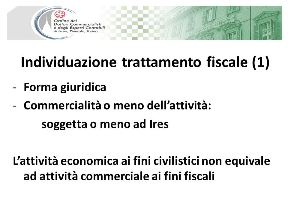 Individuazione trattamento fiscale (1) -Forma giuridica -Commercialità o meno dellattività: soggetta o meno ad Ires Lattività economica ai fini civilistici non equivale ad attività commerciale ai fini fiscali