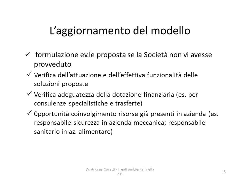 Laggiornamento del modello formulazione ev.le proposta se la Società non vi avesse provveduto Verifica dellattuazione e delleffettiva funzionalità del