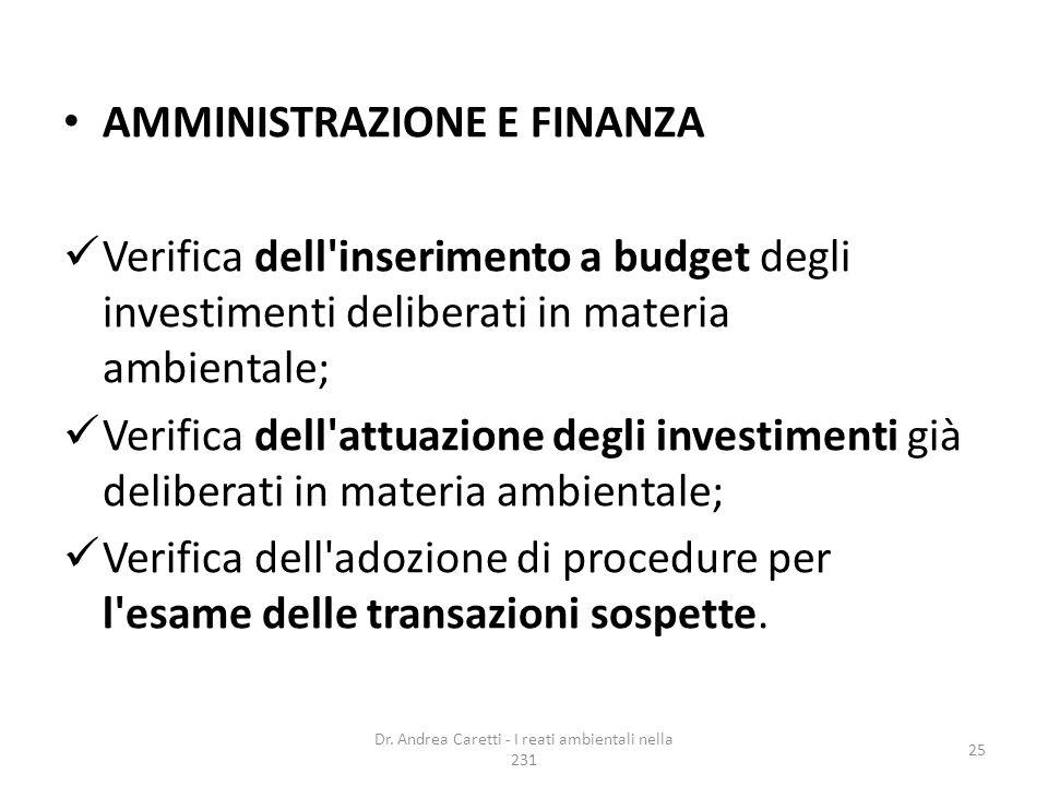 AMMINISTRAZIONE E FINANZA Verifica dell'inserimento a budget degli investimenti deliberati in materia ambientale; Verifica dell'attuazione degli inves