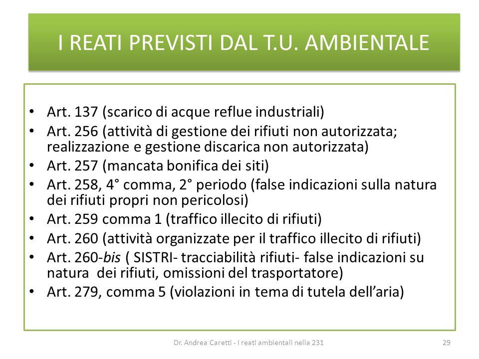 I REATI PREVISTI DAL T.U. AMBIENTALE Art. 137 (scarico di acque reflue industriali) Art. 256 (attività di gestione dei rifiuti non autorizzata; realiz