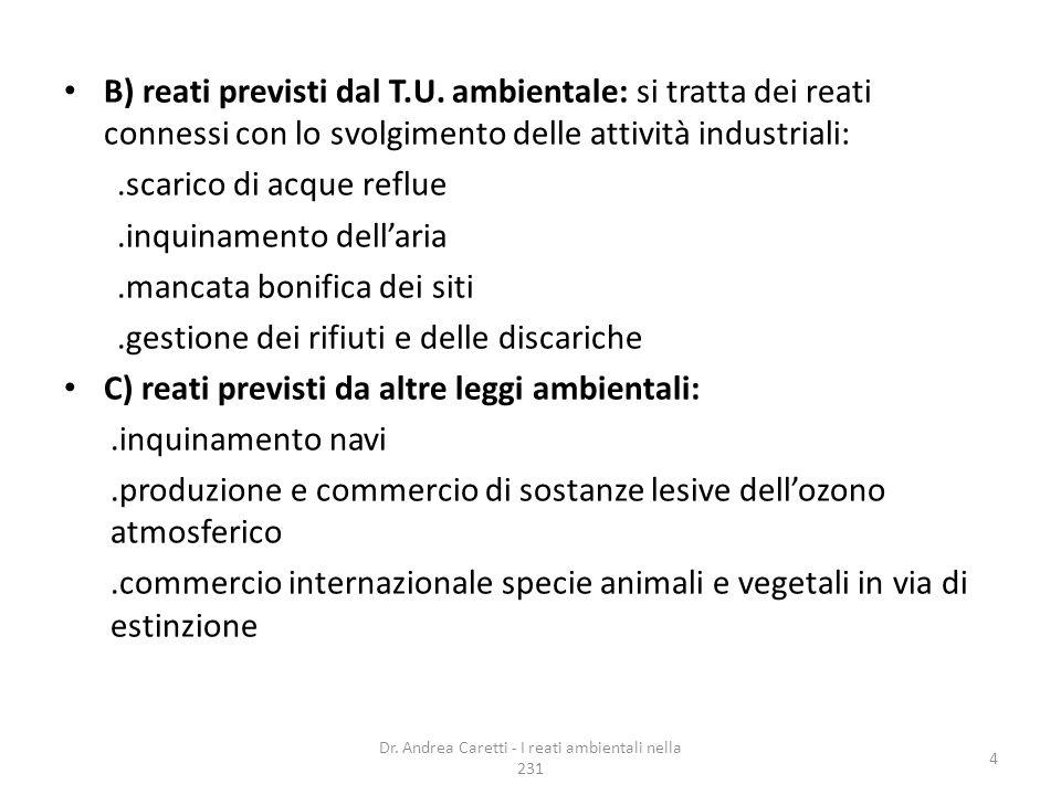 B) reati previsti dal T.U. ambientale: si tratta dei reati connessi con lo svolgimento delle attività industriali:.scarico di acque reflue.inquinament