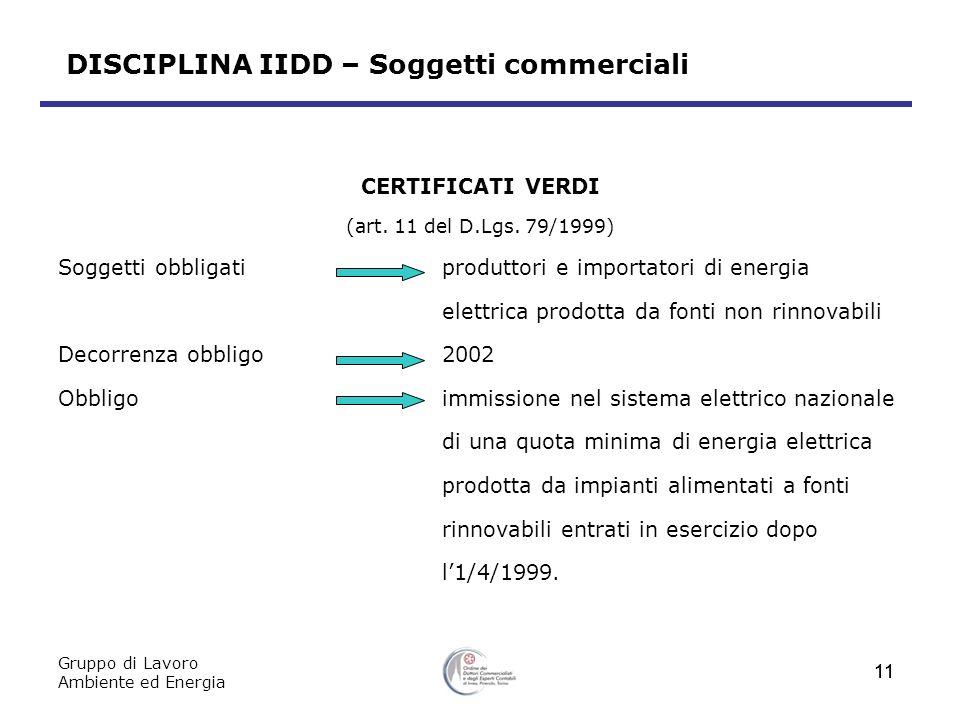Gruppo di Lavoro Ambiente ed Energia 11 DISCIPLINA IIDD – Soggetti commerciali CERTIFICATI VERDI (art.