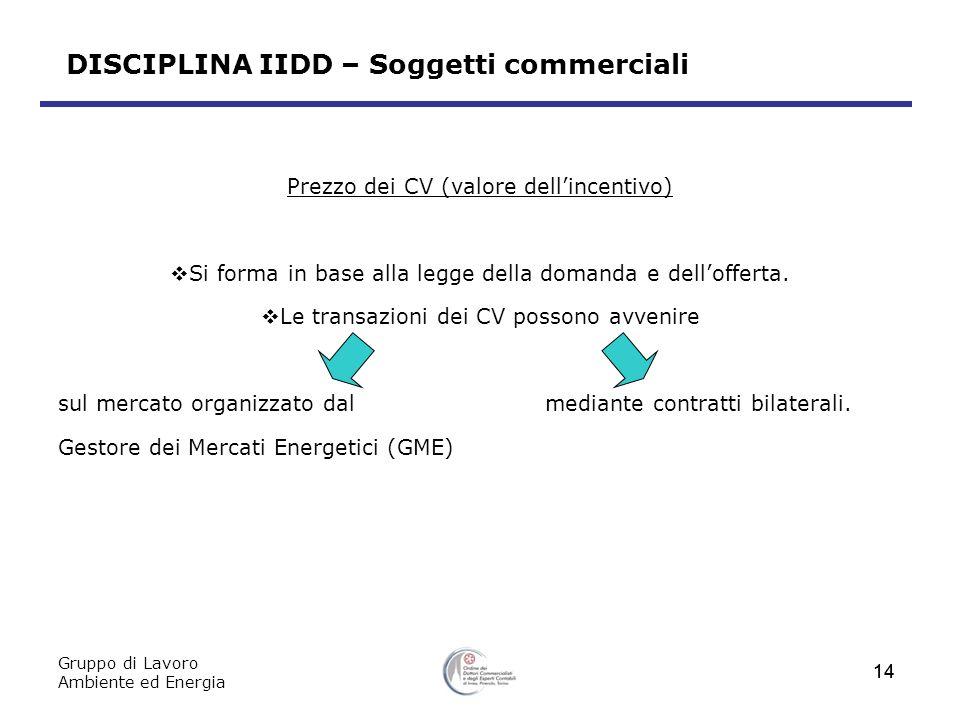 Gruppo di Lavoro Ambiente ed Energia 14 DISCIPLINA IIDD – Soggetti commerciali Prezzo dei CV (valore dellincentivo) Si forma in base alla legge della domanda e dellofferta.