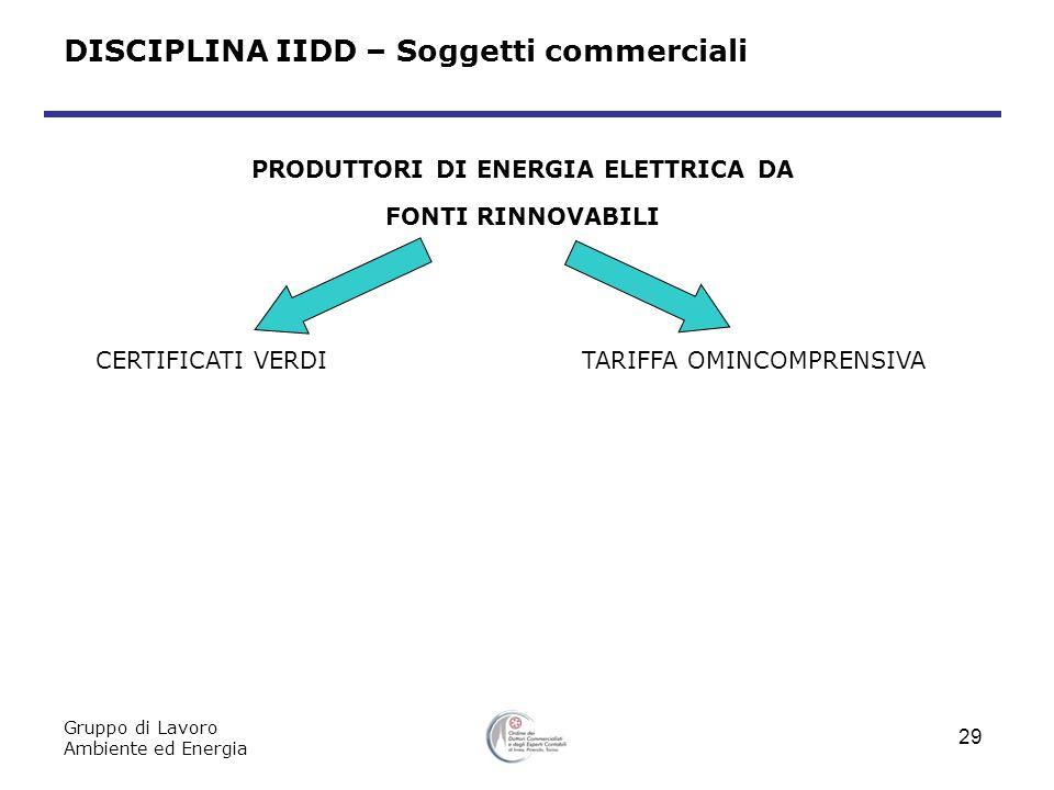 DISCIPLINA IIDD – Soggetti commerciali Gruppo di Lavoro Ambiente ed Energia 29 PRODUTTORI DI ENERGIA ELETTRICA DA FONTI RINNOVABILI CERTIFICATI VERDITARIFFA OMINCOMPRENSIVA