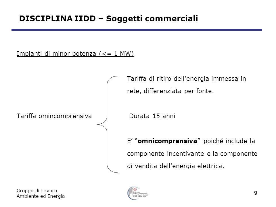 Gruppo di Lavoro Ambiente ed Energia 9 DISCIPLINA IIDD – Soggetti commerciali Impianti di minor potenza (<= 1 MW) Tariffa di ritiro dellenergia immessa in rete, differenziata per fonte.