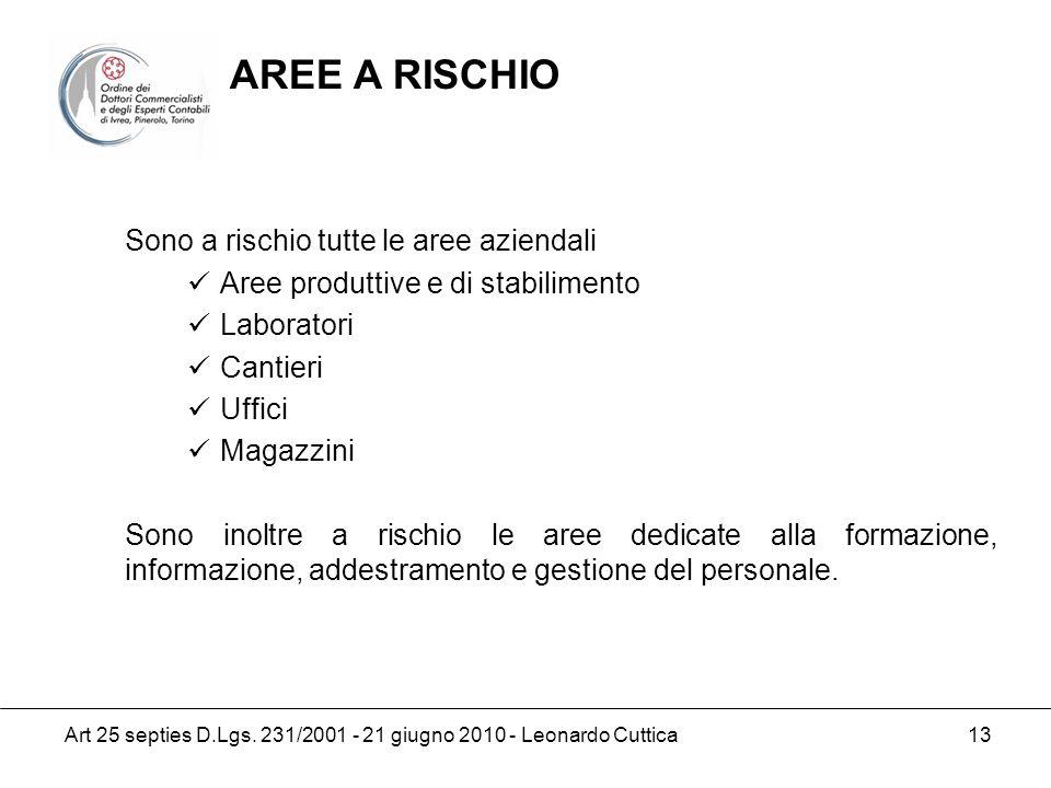 Art 25 septies D.Lgs. 231/2001 - 21 giugno 2010 - Leonardo Cuttica 13 Sono a rischio tutte le aree aziendali Aree produttive e di stabilimento Laborat