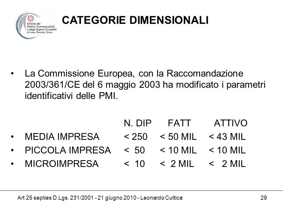 Art 25 septies D.Lgs. 231/2001 - 21 giugno 2010 - Leonardo Cuttica 29 La Commissione Europea, con la Raccomandazione 2003/361/CE del 6 maggio 2003 ha